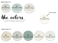 Grout Cottage: Interior Paint Colors | The Estate of Things