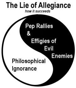 The Lie of Allegiance