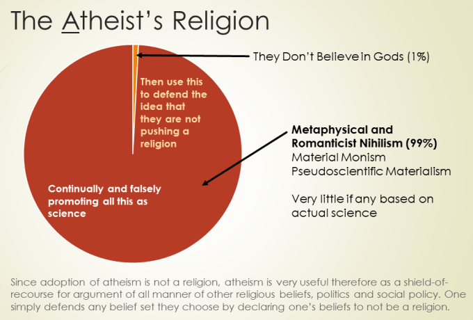 The Atheist's Religion