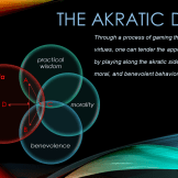 The Akratic Dance