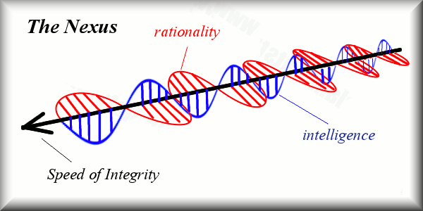Rationality is Not What False Skeptics Portray | The Ethical
