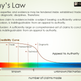 Kilkenny's Law