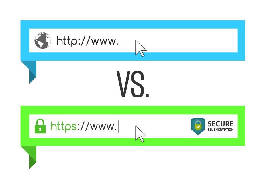 HTTPS-HTTP