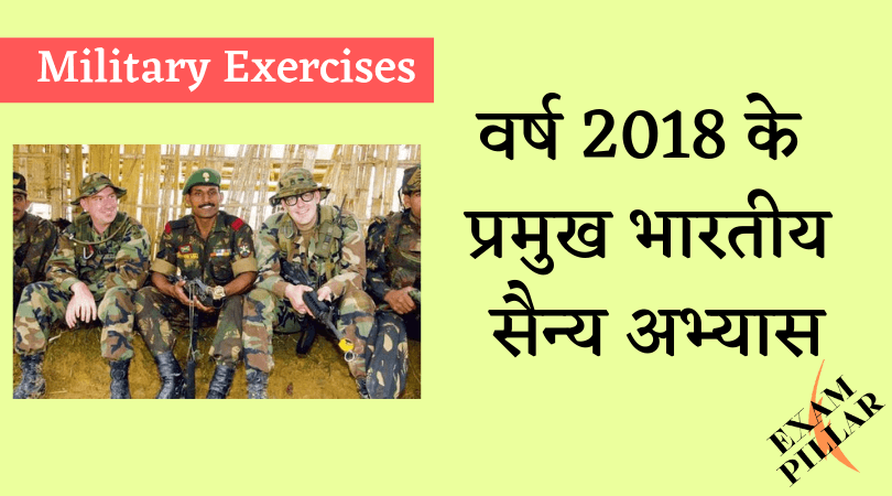 Indian Military Exercises 2018