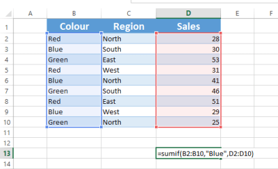 Sumif and SUMIFS in excel
