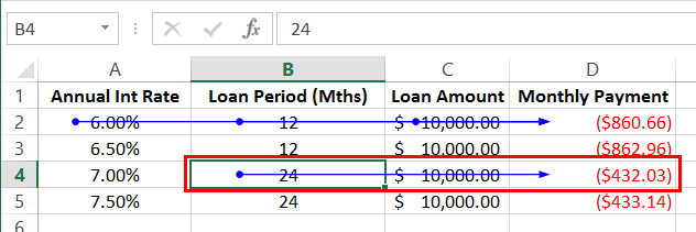 Resolve Errors in Excel Formula