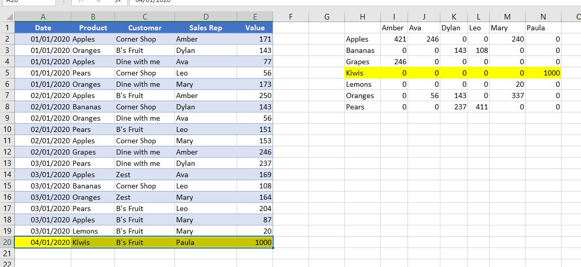 excel dynamic array pivot tables