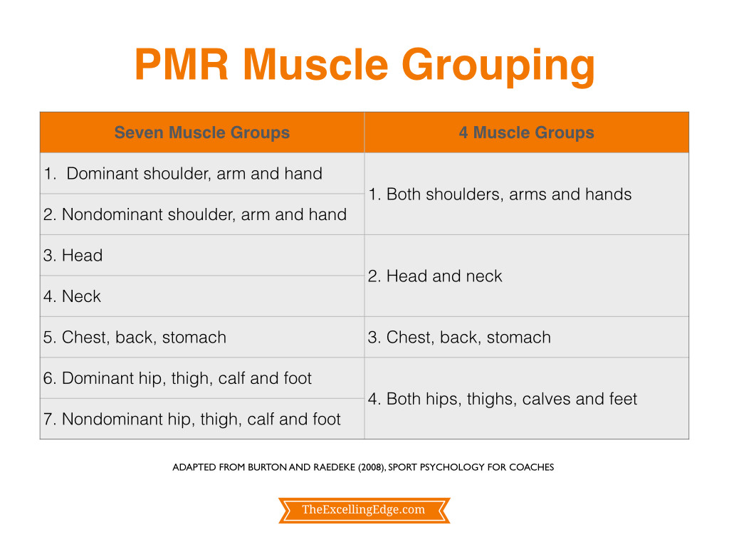 How To Stay Loose Under Pressure By Practicing Pmr