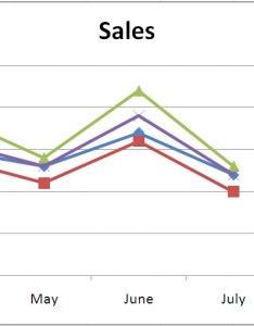 This chart makes it easy to see how sales have trended over the past four months while also showing that william has consistently outperformed charting excel ninja rh theexcelninja wordpress