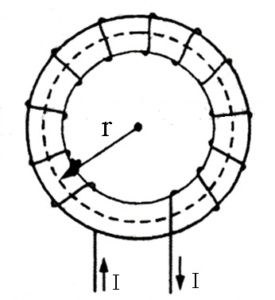 Ampere's Law : Statement, proof, application to solenoid