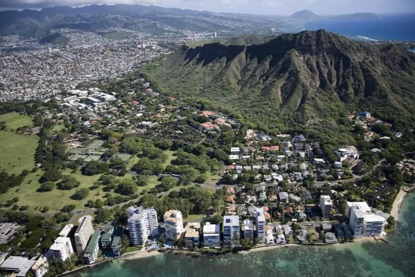 Best Islands to Visit in Hawaii