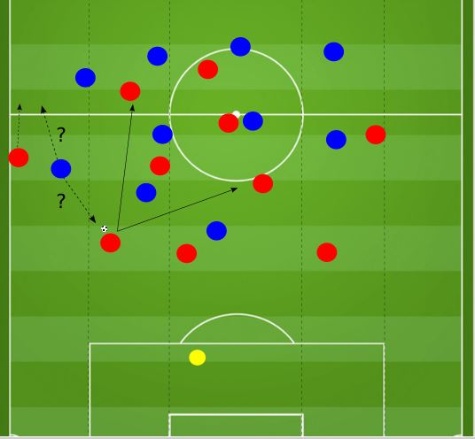 3-4-2-1 Formation