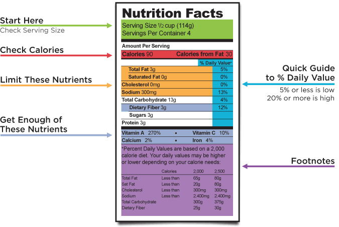 nutrisi-label-1