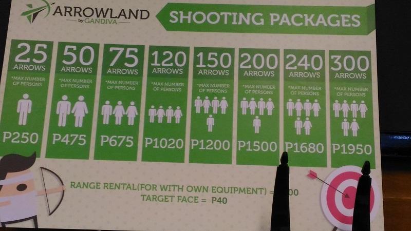 price list arrowland