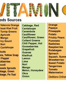 Foods high in vitamin  chart that may prevent colds and the flu farmers friend also bogasrdenstaging rh