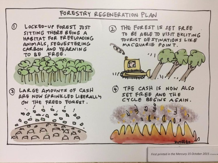 Kudelka Cartoon 02 - Forestry Regeneration Plan