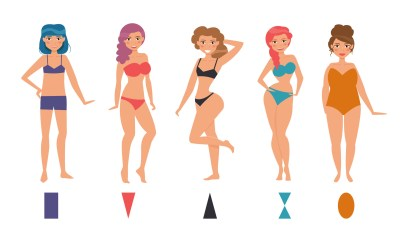 Type of female figures.