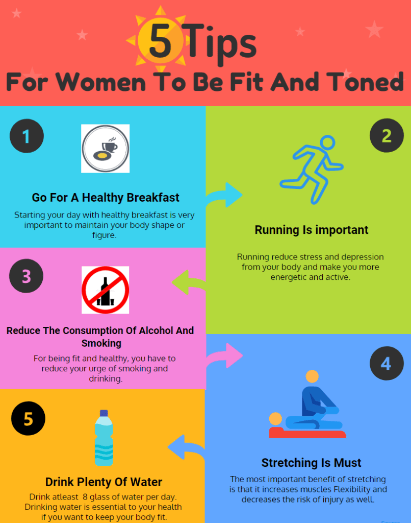 5 Best Fitness Tips For Women The Fashion Updates