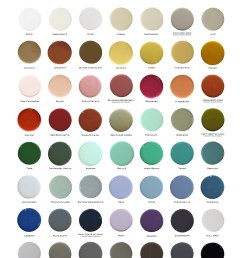 that s why it s vital that the fat palette is current and relevant to today s colour trends  [ 1274 x 1589 Pixel ]