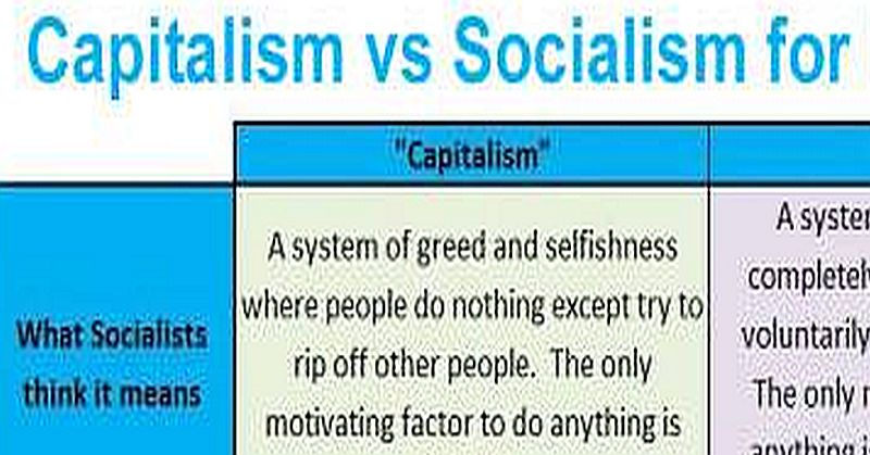 Communism And Capitalism Venn Diagram