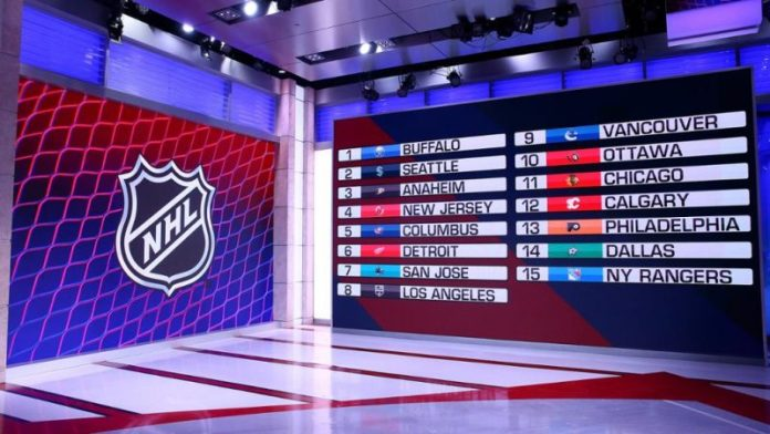Top 10 Picks for the 2021 NHL Entry Draft