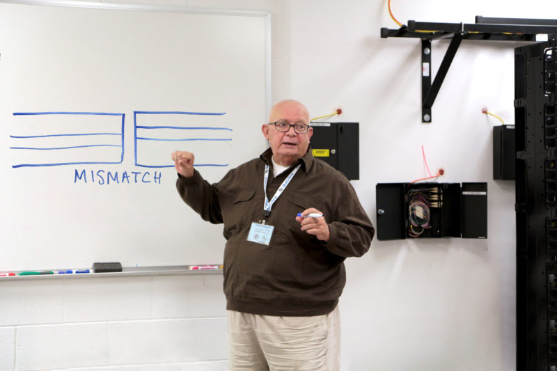 The Fiber School - Fiber Optic Training