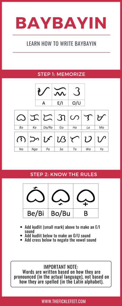 Baybayin 101: An Easy Guide on How to Properly Write the Filipino Ancient Script 5