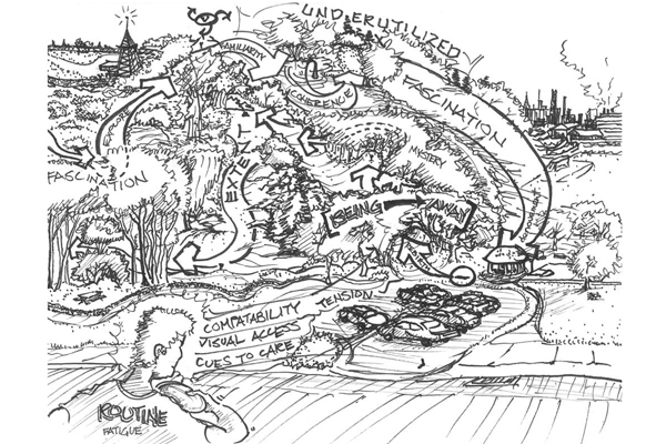 """Metaphysical/proto-cultural play-grounds, page 180 of """"Disc Golf Design: image: Michael Plansky"""