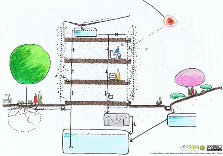 Living Building. Credit: VEIL-CRCLCL, Judith Glover Areli Avendano Stephanie Camarena and Haeju-Kwon