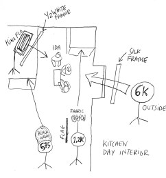 lighting diagram app for film schema wiring diagram lighting diagram app film [ 900 x 881 Pixel ]