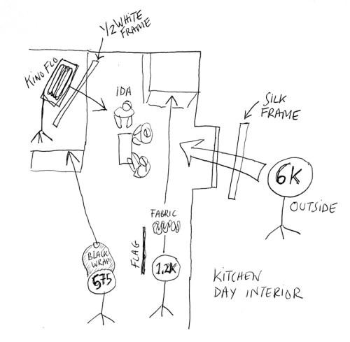 small resolution of lighting diagram app for film schema wiring diagram lighting diagram app film
