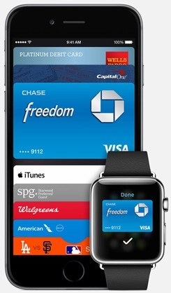 Using Apple Pay Online