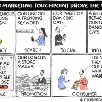 The Truth About Marketing: So Funny, It Hurts