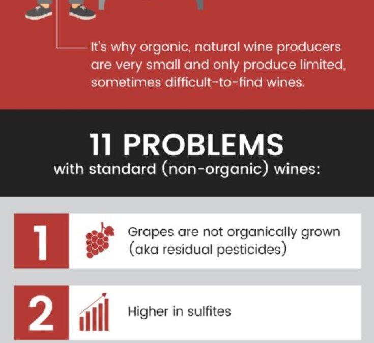 problems found in wine