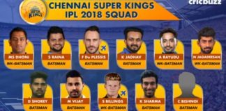 Chennai Super Kings IPL 2018 Online Ticket Booking and Full Schedule