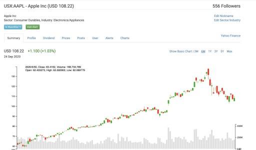 StocksCafe Stocks Profile1