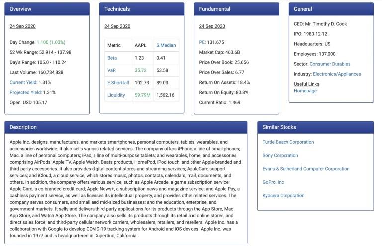 StocksCafe Stocks Profile2