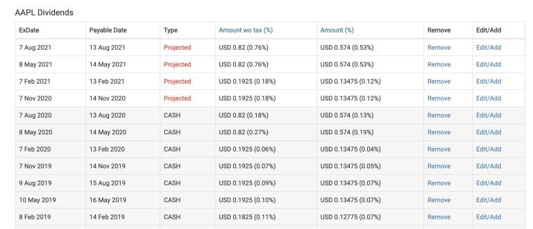 StocksCafe Stocks Profile7