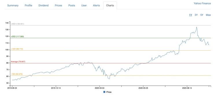 StocksCafe Stocks Profile9