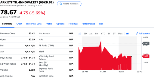 09KB ARKK ETF Yahoo Finance2