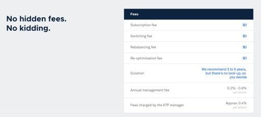 StashAway Income Portfolio Fees