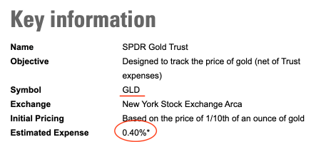 GLD Expense Ratio