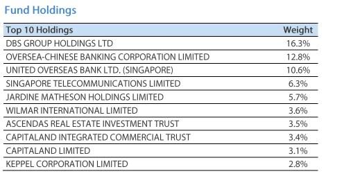 G3B Top Holdings
