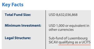 Nikko AM ARK Fund UCITS