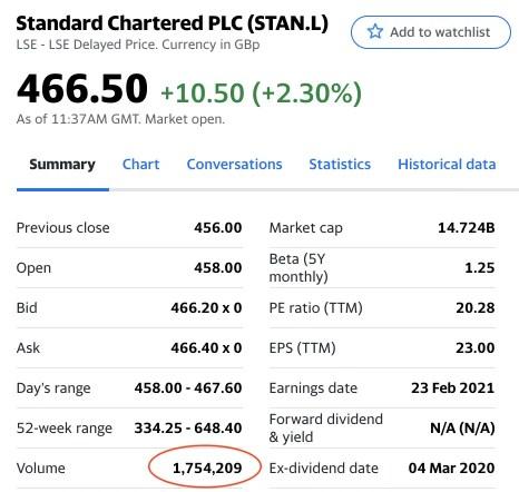 Standard Chartered Stock Traded Volume 1