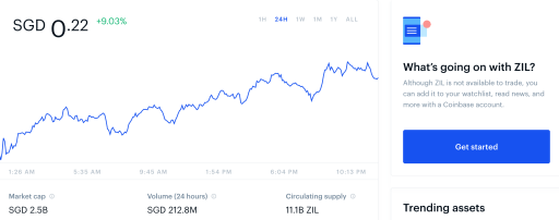 Coinbase Unable To Buy Zilliqa