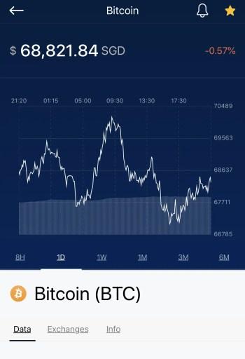 Crypto.com BTC Spot Rate