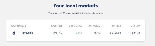 Luno BTC SGD Trading Pair