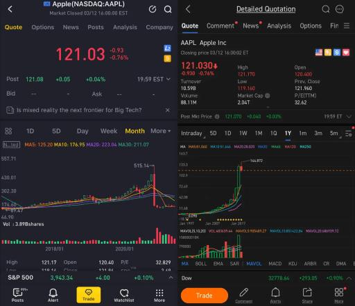 Tiger Brokers vs Moomoo Stock Information