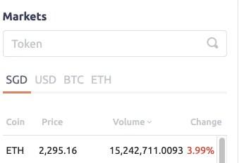 Tokenize SGD ETH Trading Pair